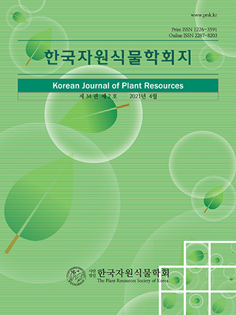 Korean Journal of Plant Resources