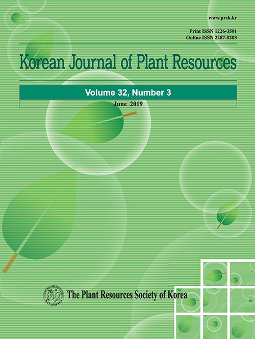 한국자원식물학회지 · Korean Journal of Plant Resources